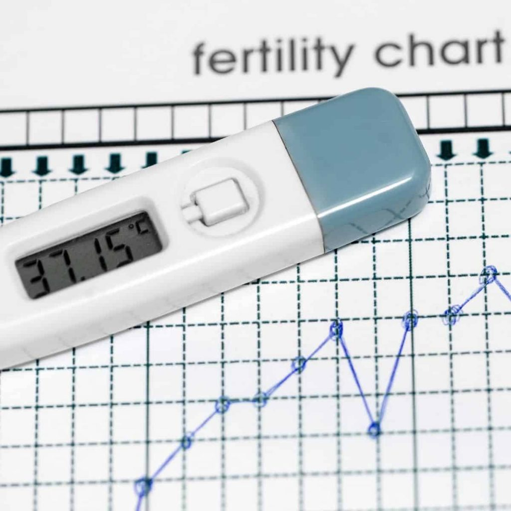 basal body temperature (bbt) thermometer sitting on top of a fertility chart