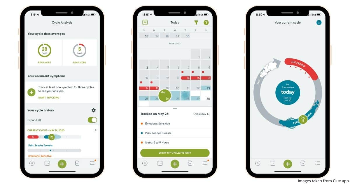 3 smartphone images showing the user experience for the Clue period tracking app for women with PCOS