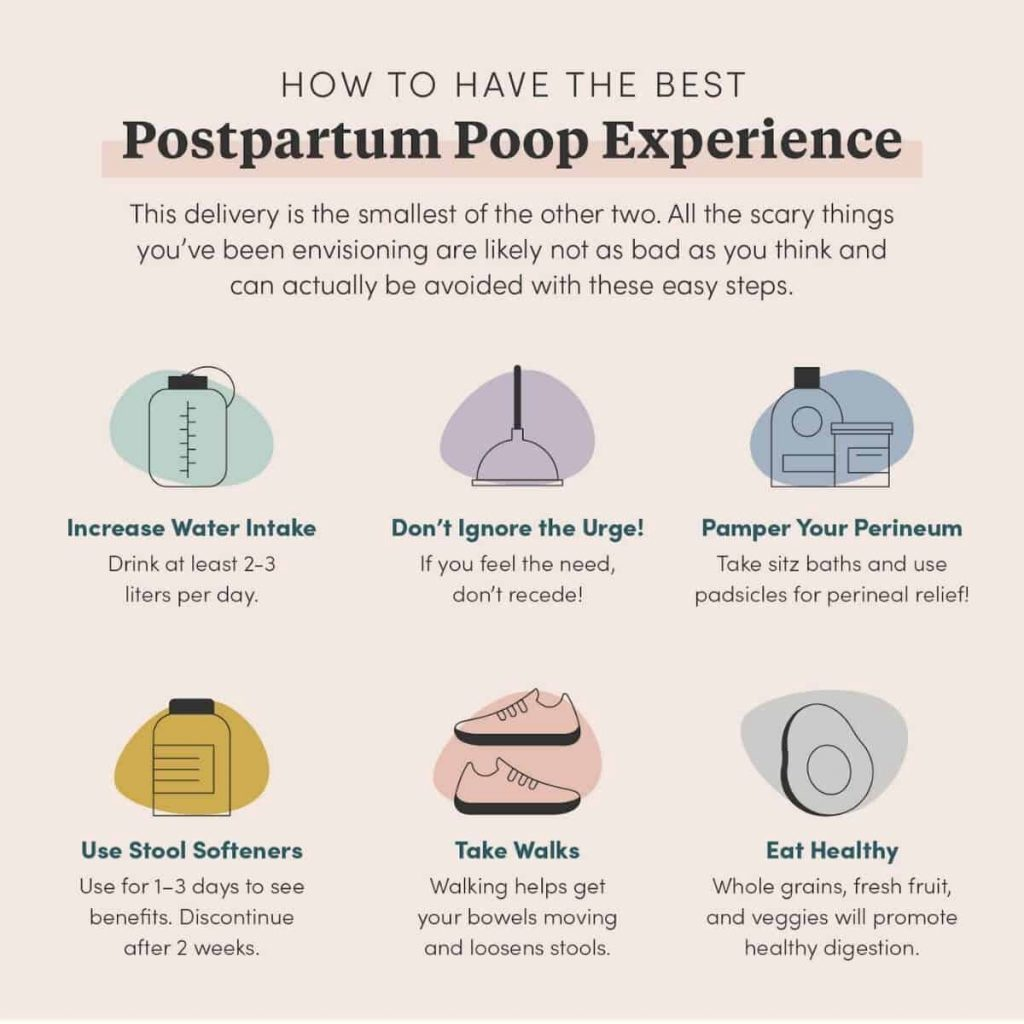 How to have the best postpartum poop experience